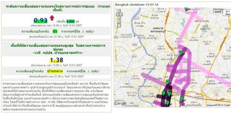 Bangkok Shutdown (4)