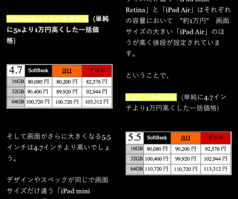 iPhone 6 Price (1)